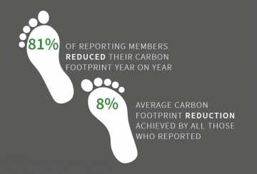 Carbon reporting 2018 cropped